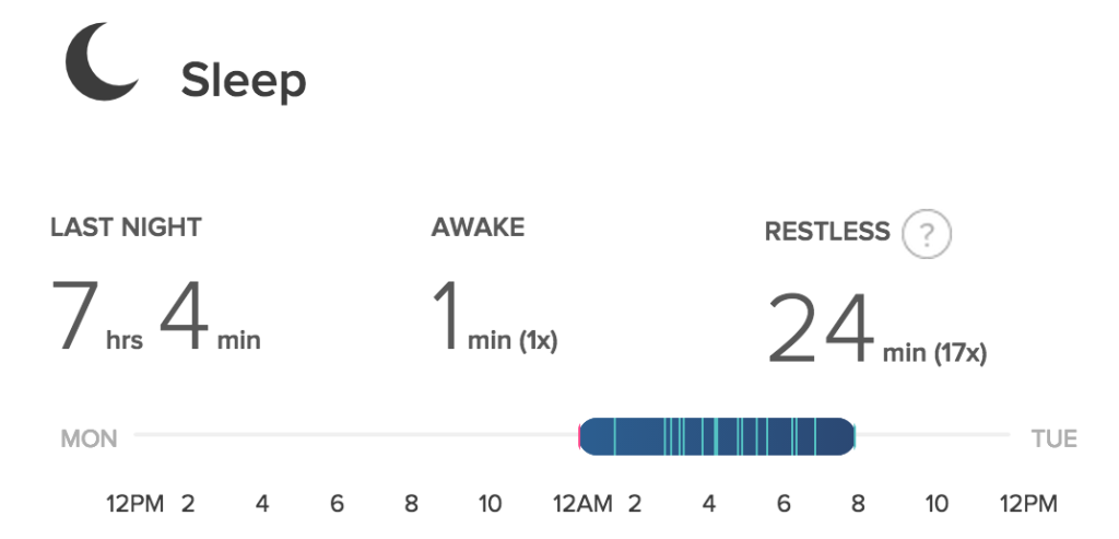 fitbit sleep data day 20