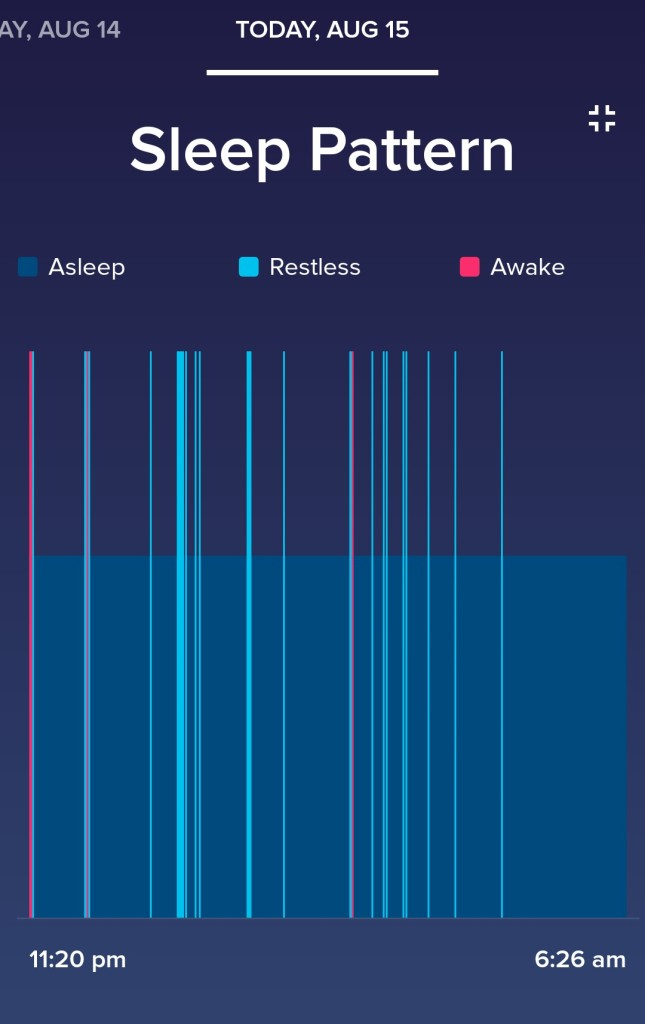 fitbit android sleep data day 17