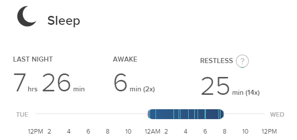 fitbit sleep data day 28